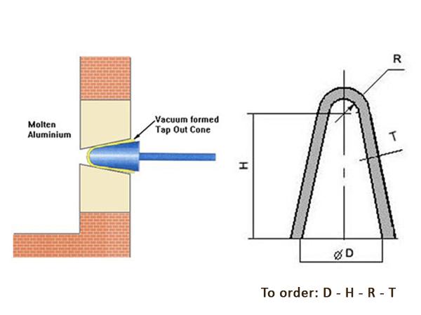 Gambar Aplikasi dan Diagram Ukuran Tap Out Cone