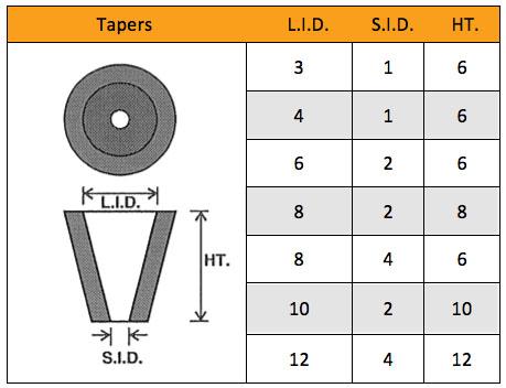 Riser Sleeves Tapers