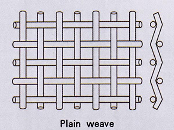 Wire Mesh Plain Weave