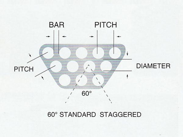 Info Teknis Perforate Metals